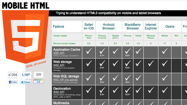 Preview image of 'Mobile HTML5'
